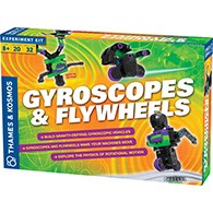 Gyroscopes & Flywheels Product Image Downloads